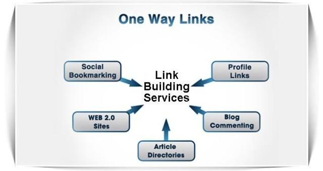 Image result for link building services