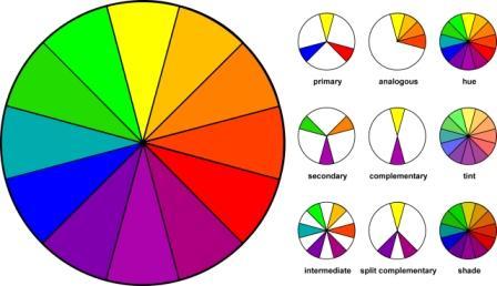 Graphic Design Color