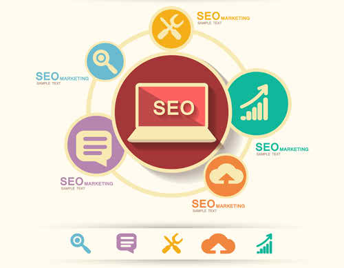 SEO Marketing FreelancingSolution.com