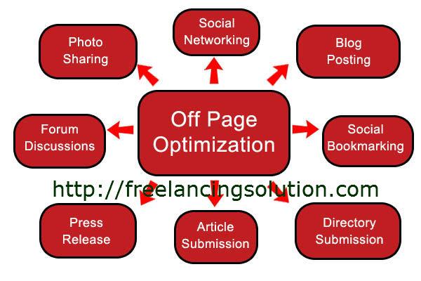 Off Page Optimization