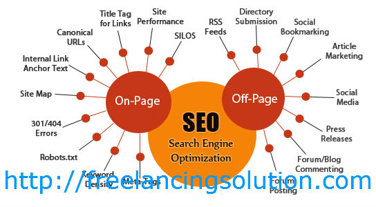 What is SEO freelancingsolution