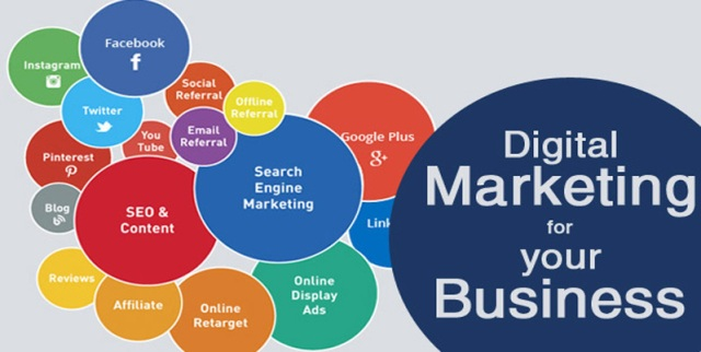 Digital Marketing for Online Business