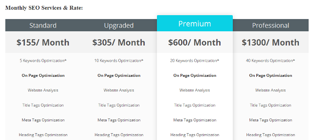 SEO Service Pricing