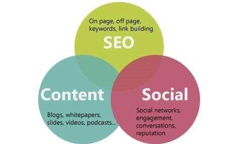 Marketing your SEO services