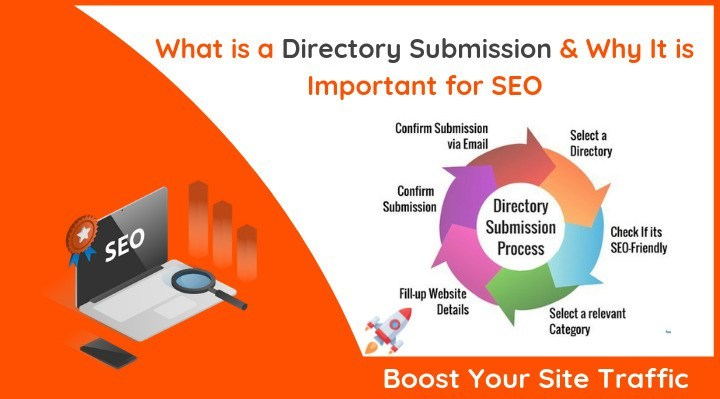 What is Directory Submission?